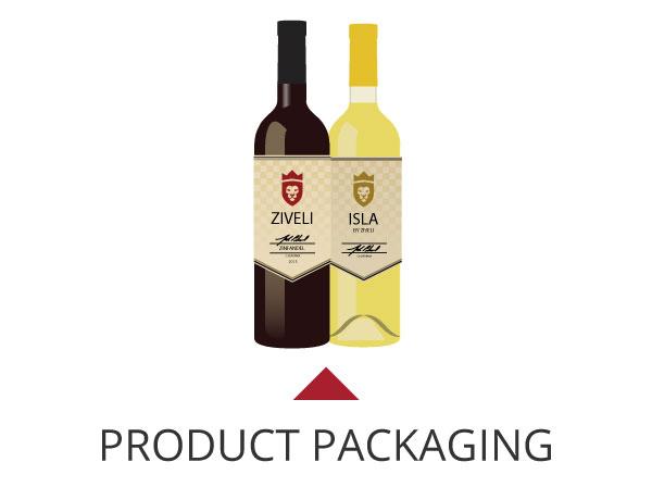 Ziveli Packaging